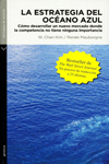 Blue Ocean Strategy in Spanish Latin America