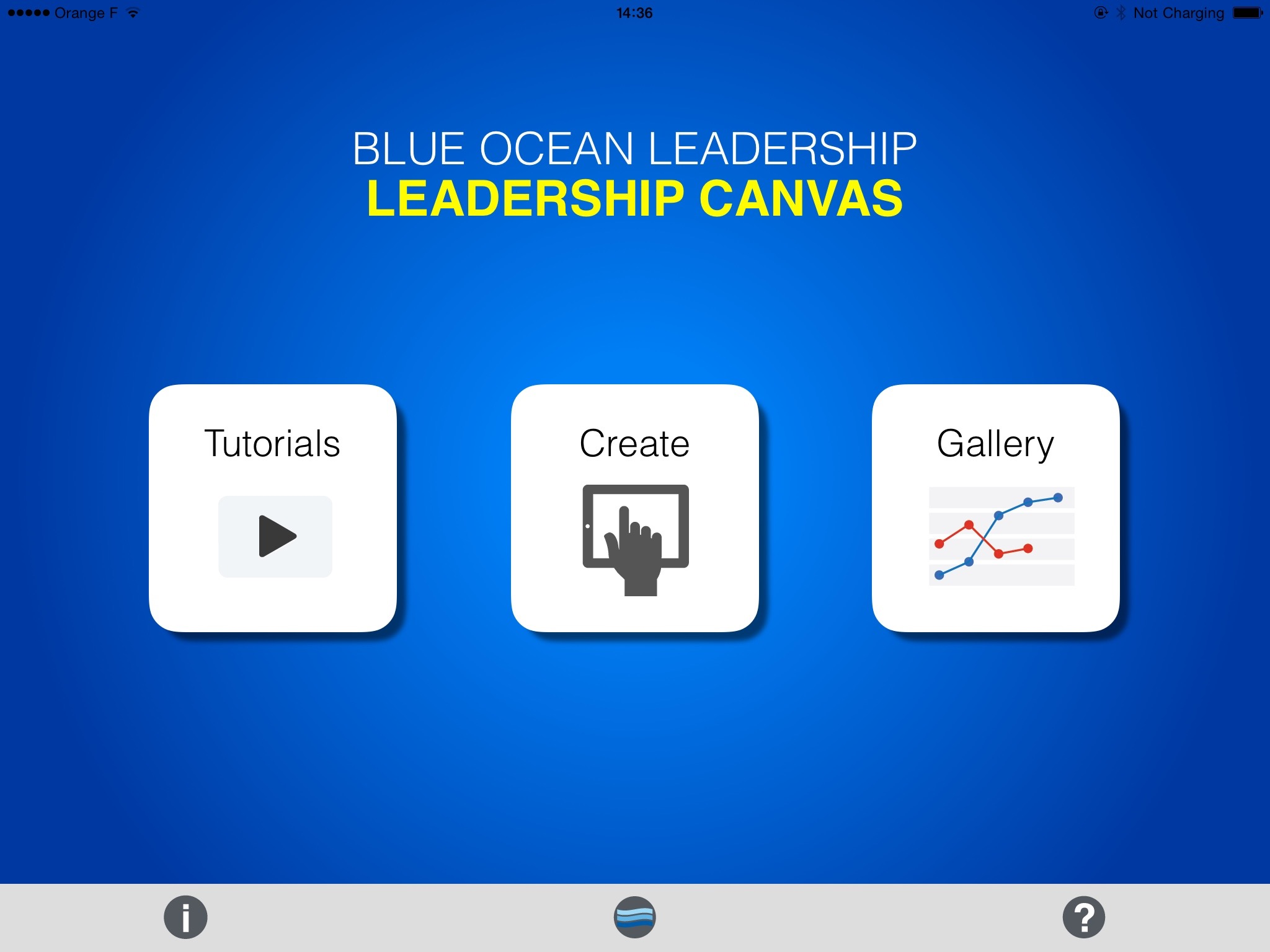 Blue Ocean Mobile Apps | Strategy Canvas | Leadership Canvas