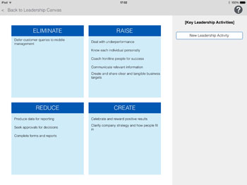 Leadership canvas is an analytic tool that helps you develop and manage leadership profiles