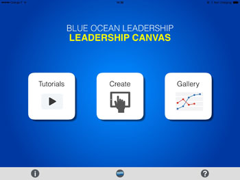 blue ocean leadership canvas app tutorial guide