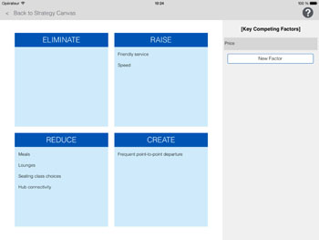 Eliminate, Raise, Reduce and Create grid helps you classify key competing factors.
